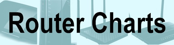 Router Charts - WAN to LAN Throughput