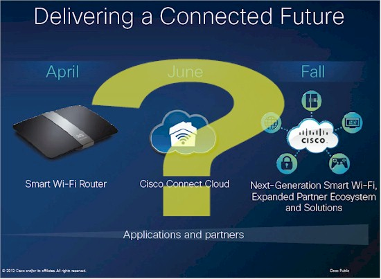 Cisco Smart WiFi Timeline