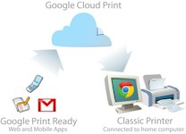 Google Cloud Print teaser