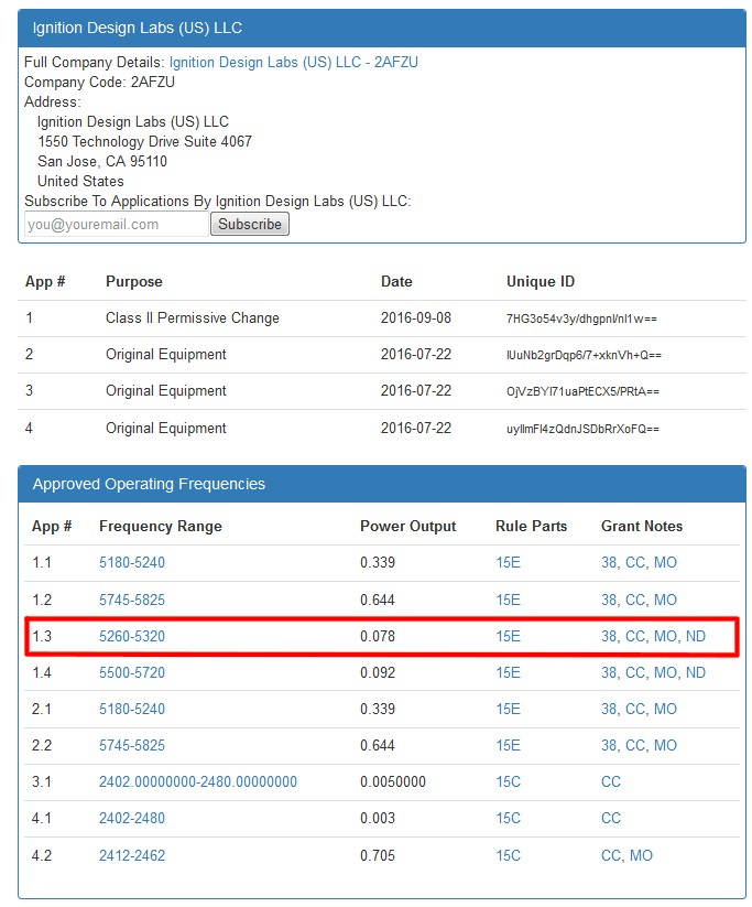SmallNetBuilder's Wi-Fi Dynamic Frequency Selection (DFS