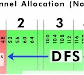 SmallNetBuilder's Wi-Fi Dynamic Frequency Selection (DFS