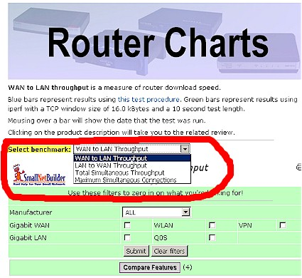 Router Chart Benchmark Selector