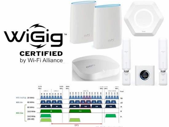 Choosing A Wireless Router - 2017