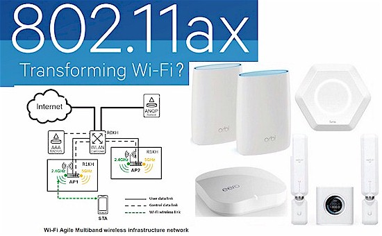 How To Buy A Wireless Router - 2018 Edition - SmallNetBuilder