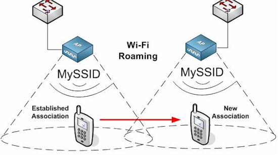 How To Fix Wi-Fi Roaming - SmallNetBuilder