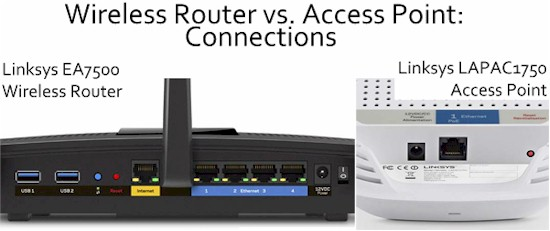 Wireless routers and APs have different connectivity