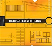 Tri-band WiFi for a dedicated router/extender link