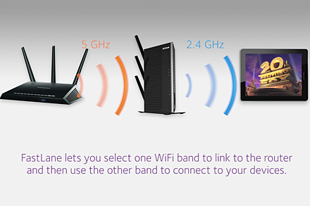 NETGEAR's Fast Lane eliminates Wi-Fi speed loss