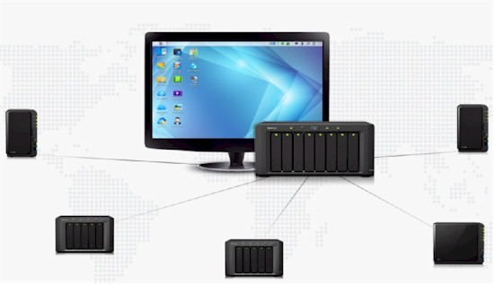 Synology Central Management System