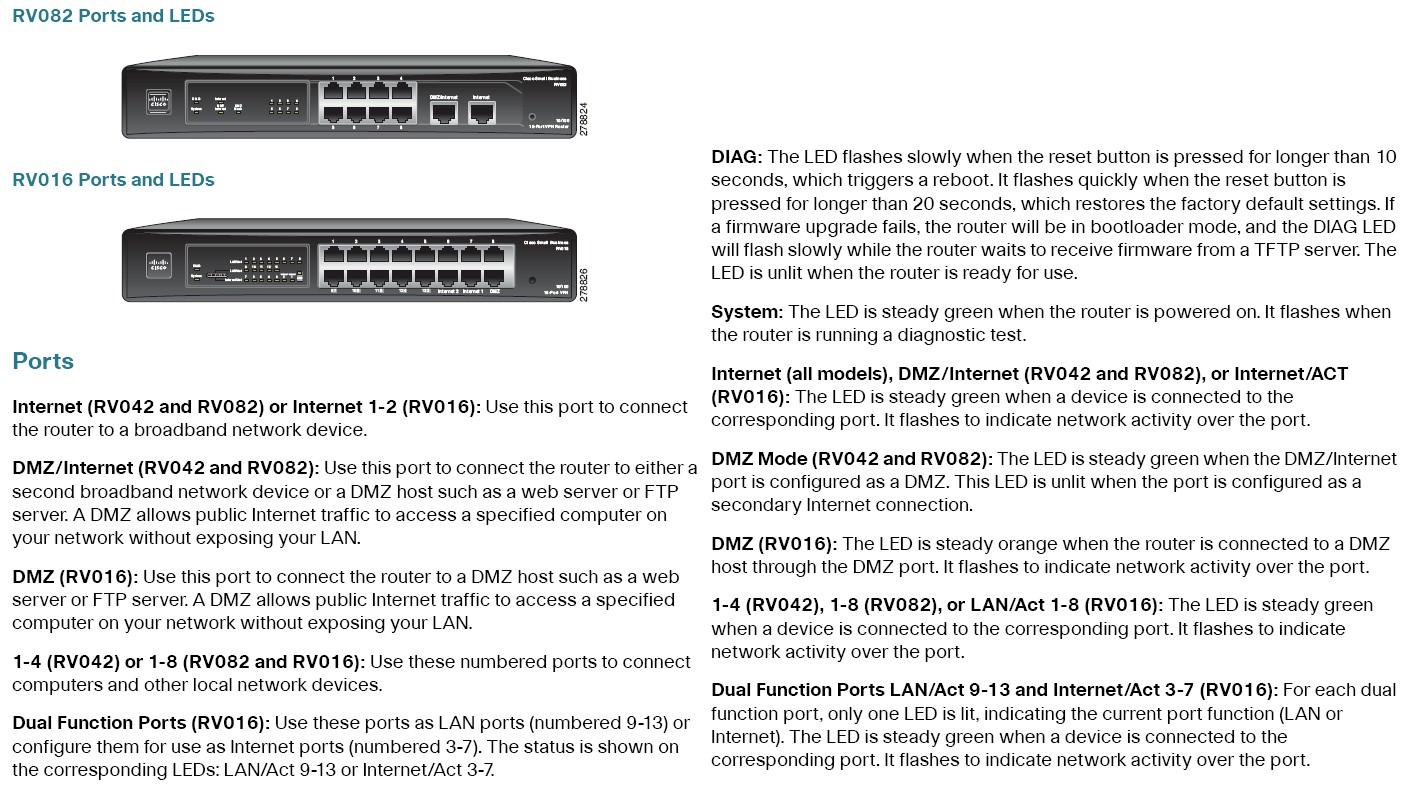 Cisco RV082 and RV016 v3 VPN Routers Reviewed - SmallNetBuilder