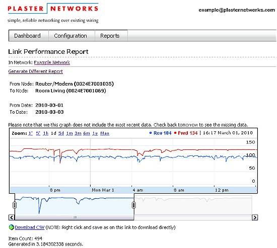 Plaster Networks admin - web service performance report