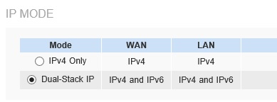 Switch Your Network To IPv6 - SmallNetBuilder - Results from #1