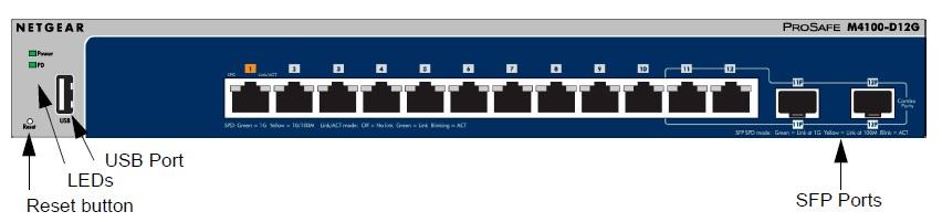 NETGEAR M4100-D12G Intelligent Edge Switch Reviewed