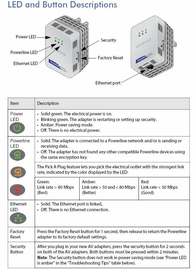 NETGEAR XAVB5001 Powerline AV 500 Adapter Kit Reviewed - SmallNetBuilder