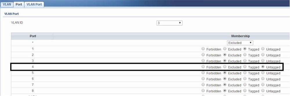 How To Segment A Small LAN Using Tagged VLANs - Part 2 - SmallNetBuilder