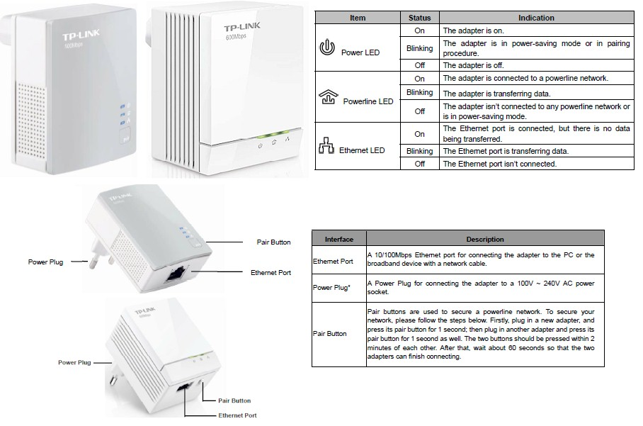 TP-LINK HomePlug Head-To-Head - SmallNetBuilder