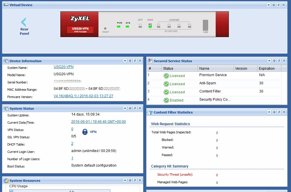 ZyXEL USG20-VPN VPN Firewall Reviewed - SmallNetBuilder - Results