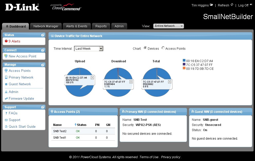 CloudCommand Dashboard showing a two AP network