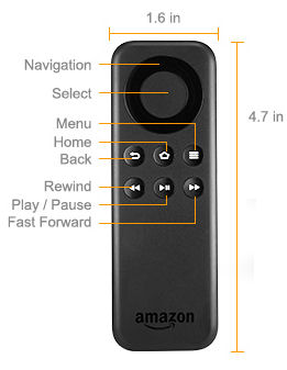 Amazon Fire TV Stick remote callouts and dimensions