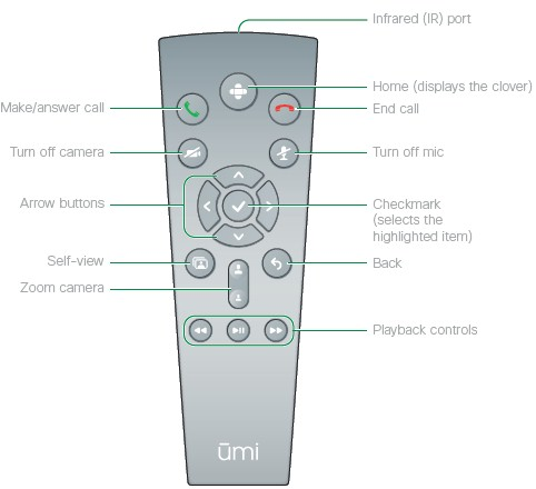Cisco Umi remote