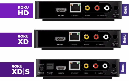 Rear panels of the new Roku models