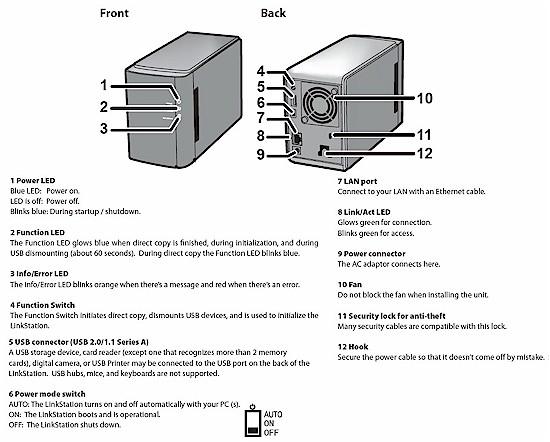 Buffalo LinkStation Duo Reviewed - SmallNetBuilder