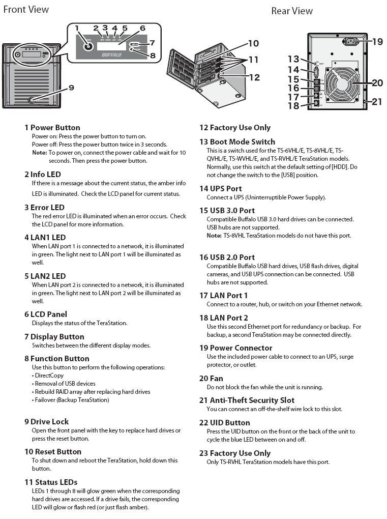 Buffalo TeraStation Pro Quad Reviewed - SmallNetBuilder