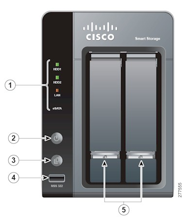 Cisco NSS 322 front panel