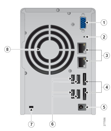 Cisco NSS 322 rear panel