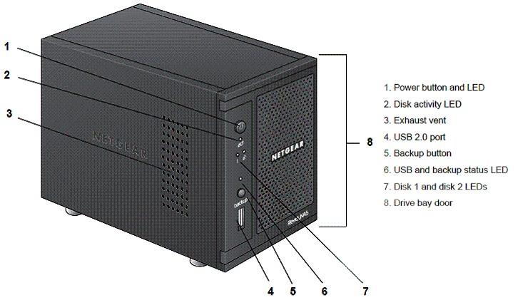 NETGEAR ReadyNAS Duo v2 Reviewed - SmallNetBuilder
