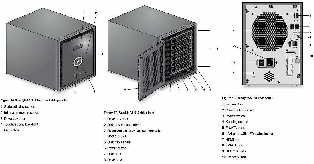 NETGEAR RN516 Front and rear panel callouts