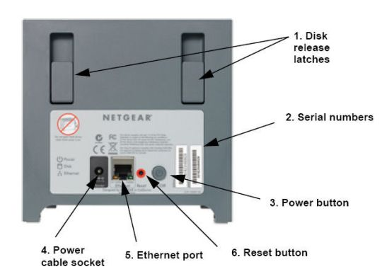 Netgear Stora rear panel