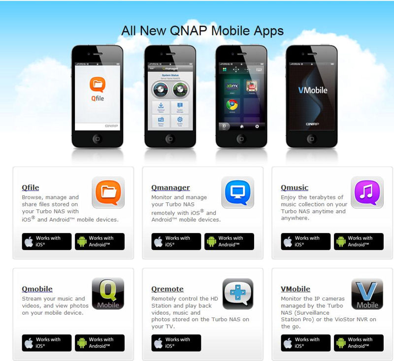 Qnap Vmobile Not Working