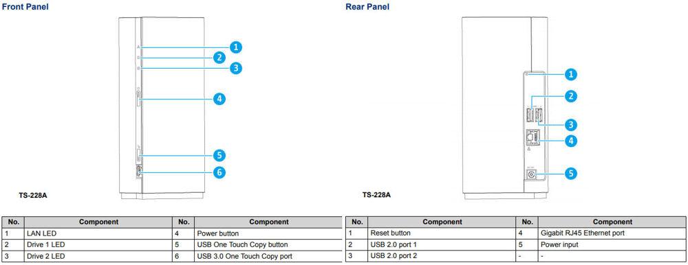 QNAP TS-128A Single Bay Entry Level NAS Reviewed
