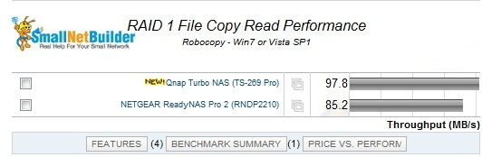 File Copy Read Comparison - Atom two-bay products
