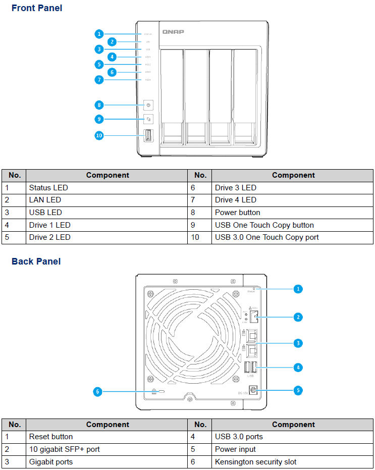 QNAP TS-431X front and rear panel callouts