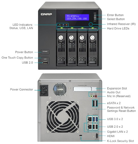 QNAP TS-470 Pro Front and rear panel callouts