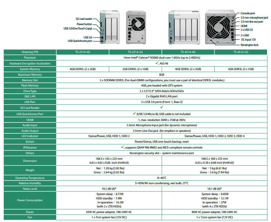 QNAP TS-X51A Series Reviewed - SmallNetBuilder