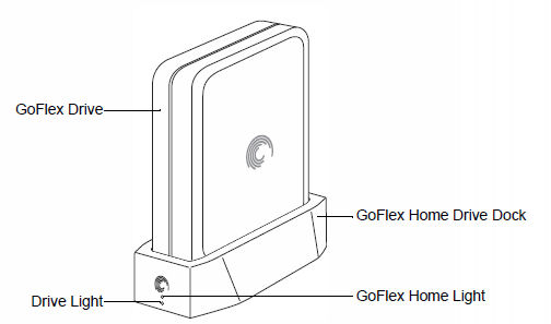 Seagate GoFlex Home Dock and Drive
