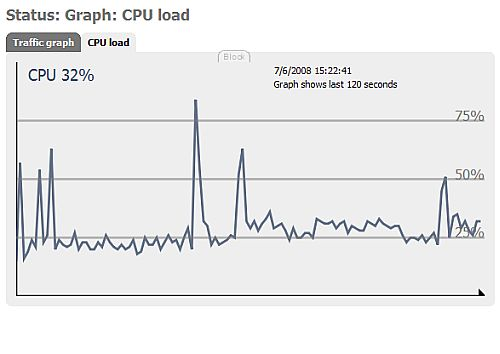 CPU usage with three FLAC streams