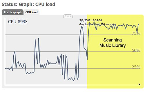 CPU usage at start of scanning music library