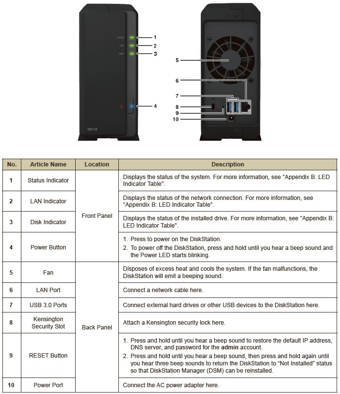 Synology DS118 Single Bay Diskstation Reviewed - SmallNetBuilder