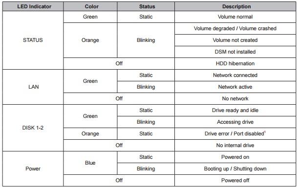 installere stjerne på Synology ds216j/installing asterisk on