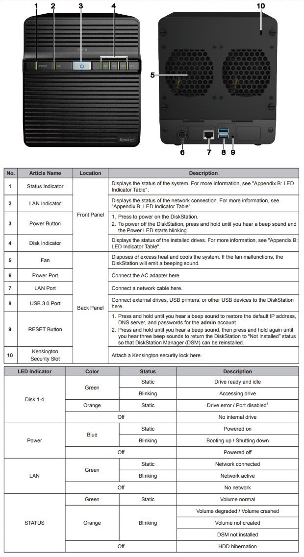 Synology DS418j Front & Rear panel callouts and LED indicator key