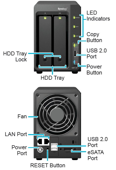 Synology DS712+ Front and Rear Panels