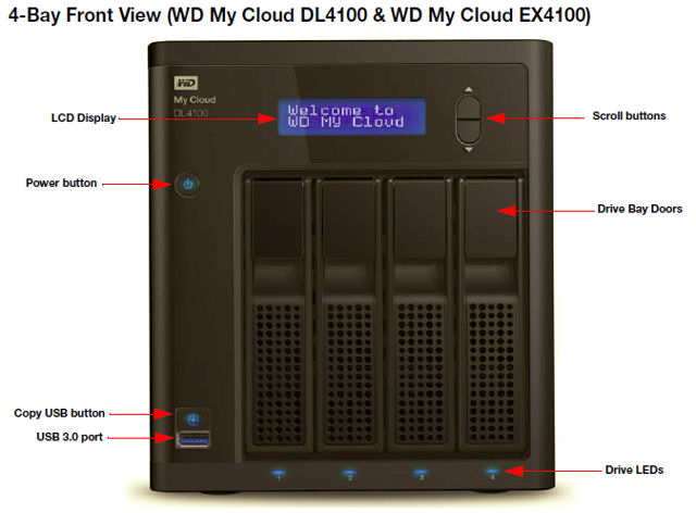 WD My Cloud DL4100 front panel callout