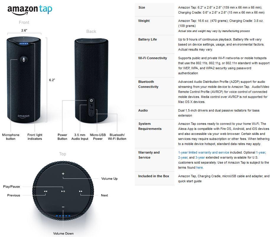 Amazon's Echo Gets Cheaper - SmallNetBuilder