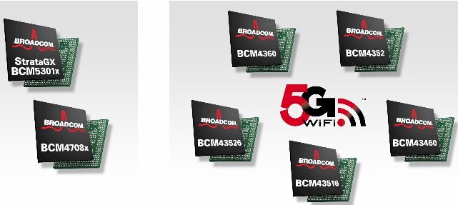 Broadcom 5G SoC and WiFi Baseband devices