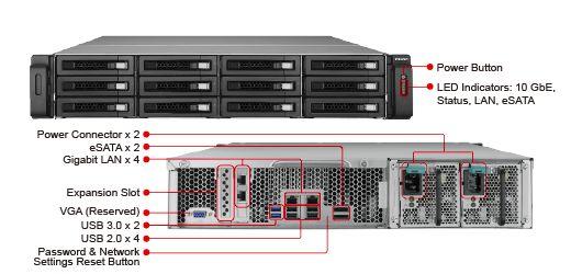 QNAP 四核心 E3-1225 3.1 GHz 12-bay 機種