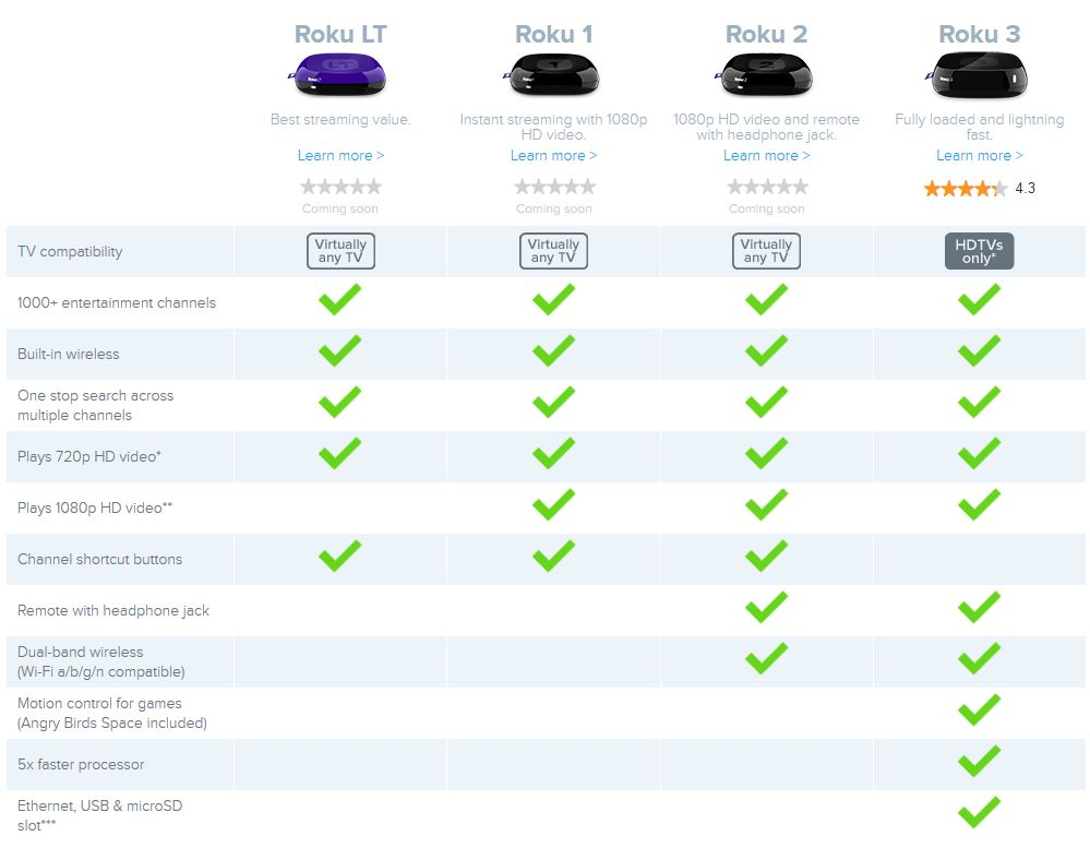 New Roku streaming player family feature grid
